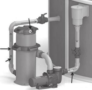 Fixation d'une cartouche de filtration