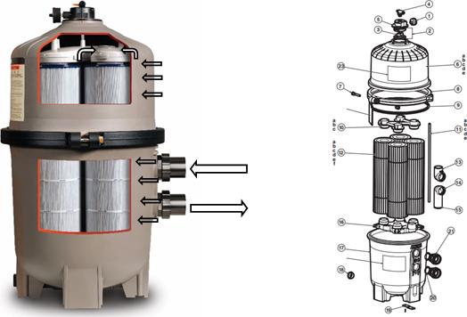 Schéma cartouche de filtration