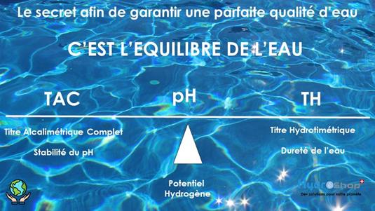 Equilibre de l'eau